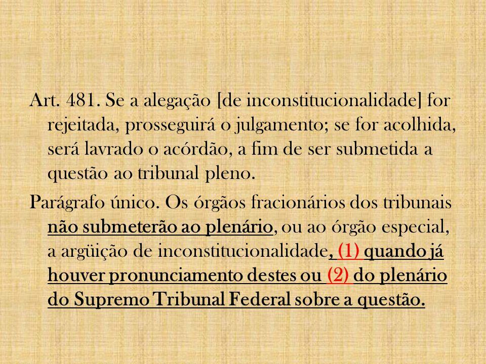 Art. 481. Se a alegação [de inconstitucionalidade] for rejeitada, prosseguirá o julgamento; se for acolhida, será lavrado o acórdão, a fim de ser submetida a questão ao tribunal pleno.